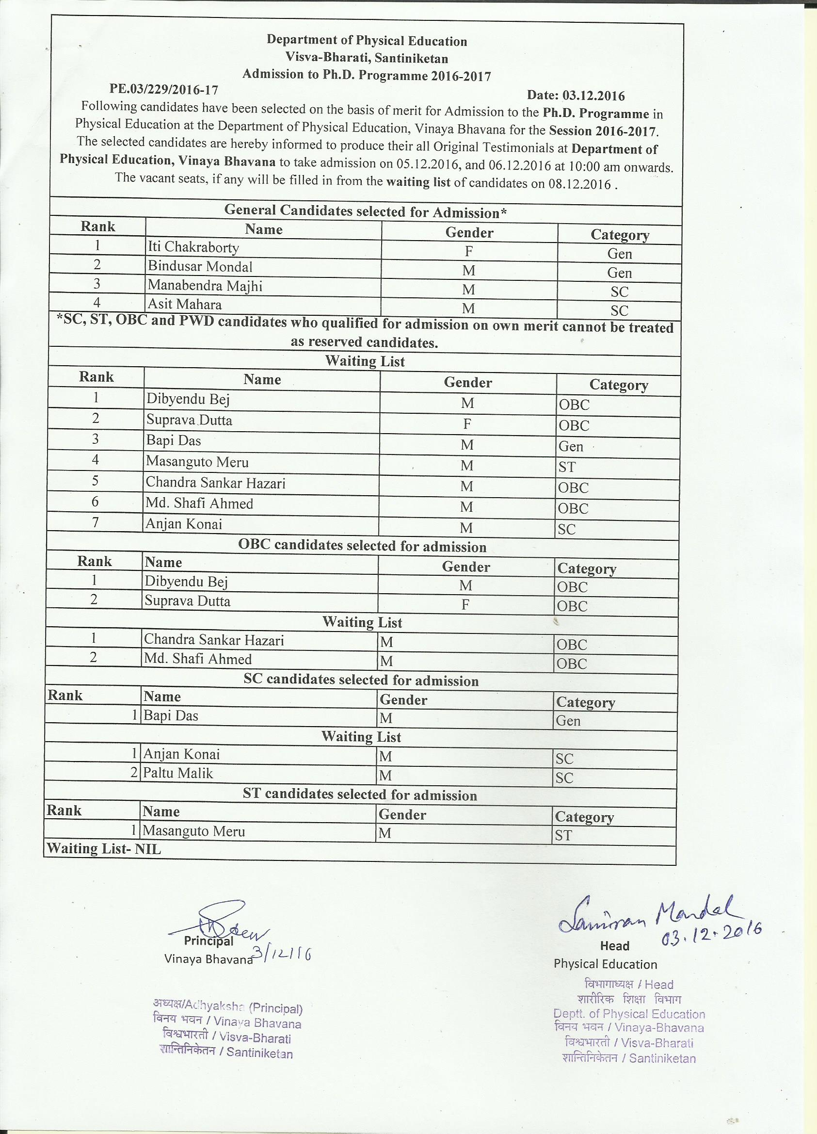 visva bharati phd coursework results